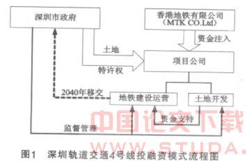电路 电路图 电子 原理图 355_242